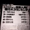 【悲報】セクシー女優のギャラランキングが発表wwwwwwwwwww