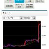 円安が凄いことになってる・・・下げ幅拡大!!
